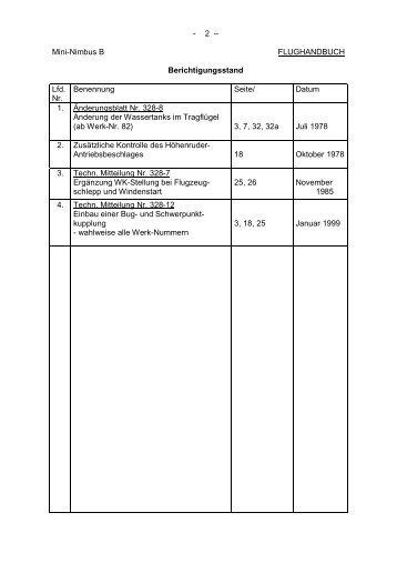 Datum 1. Änderungsblatt Nr. 328-8 Änderung de - Schempp-Hirth
