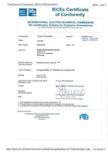 Certificate Of Compliance - Sierra Instruments