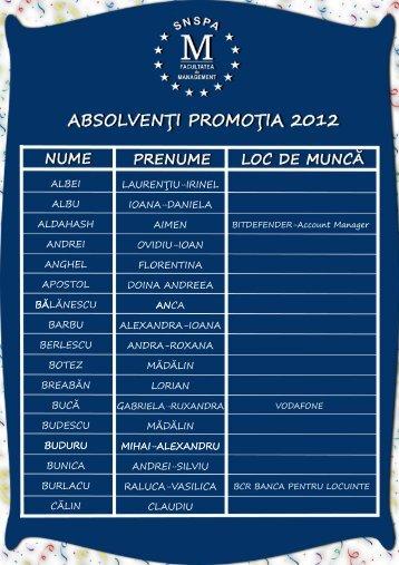 Promoții - Facultatea de Management