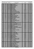 lista solicitantilor persoane fizice acceptate in programul privind ... - Page 2