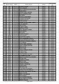 lista solicitantilor persoane fizice acceptate in programul privind ... - Page 5