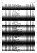 lista solicitantilor persoane fizice acceptate in programul privind ... - Page 6