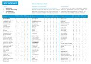 chemical resistance table - SCP Science