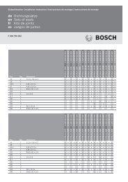 Beipackzettel - Bosch Automotive Tradition