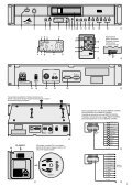 6fach-cd-wechsler für ela-beschallungsanlagen pa-2406cd - Page 3