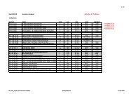 1 (3) kevät 2010 kurssin mukaan TUAS-talo päivitys 21.12.09 as