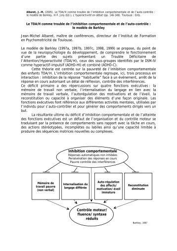 le modèle de Barkley - Institut de Formation en Psychomotricité de ...