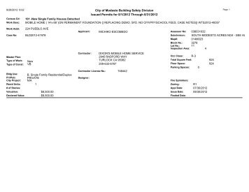 2012-08 Issued Permits - City of Modesto
