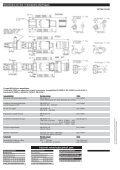 Huba Control - Page 5