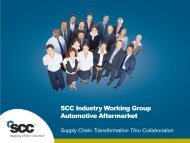SCC Industry Working Group Automotive Aftermarket - Supply Chain ...