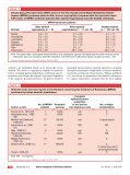 Functional and anatomic results of amnion vaginoplasty in young ... - Page 4