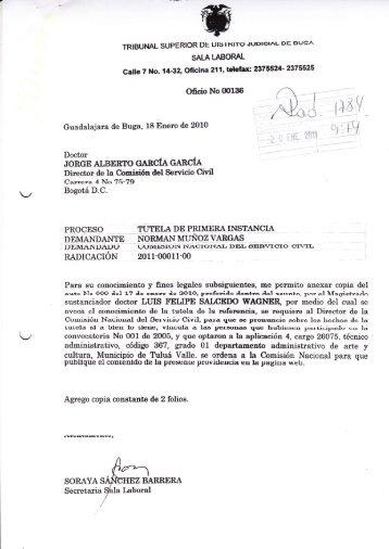 """;Q"""": tl'tl - Comisión Nacional del Servicio Civil"""
