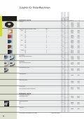 download - WAP-ALTO KEW Reinigungssysteme - Page 7