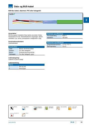 Data- og BUS-kabel - Solar Danmark A/S