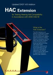 HAC Extension - Speag