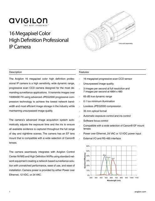 16 Megapixel Color High Definition Professional IP Camera - Avigilon
