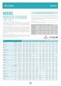 brochura - Solférias - Page 5