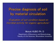 Precise Diagnosis of Soil by Microbial Activity - JUNBA