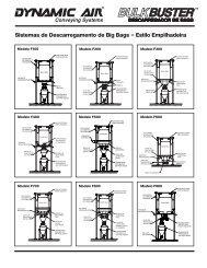 Sistemas de Descarregamento de Big Bags - Dynamic Air Inc.