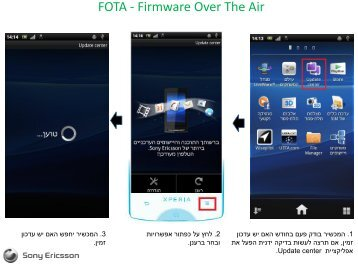 FOTA - Firmware Over The Air