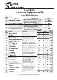 Ergebnisliste 5. Oeppinger Stockortscup auf Eis - Freiwillige ...