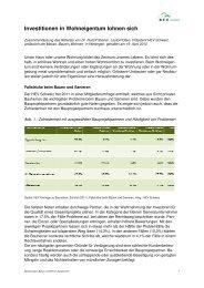 Investitionen in Wohneigentum lohnen sich