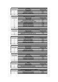 Anexo I da Resolução Administrativa nº 7/2012 - Page 3