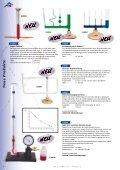 Das ganze Spektrum der Physik - Seite 6