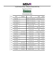 Top Hat Historic Racing – 28 May 2011 Brandy Hatch Indy Entry lists ...