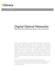 Digital Optical Networks™ - Infinera