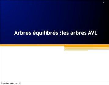 Arbres AVL - exemple - UQAC