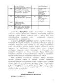 mwvave pnevmoniis marTvis gaidlaini - Page 3