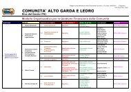 Modello Organizzativo per la Gestione Finanziaria della Comunità