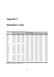 Appendix C Simulation results