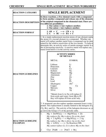 worksheet 4 single replacement reactions. Black Bedroom Furniture Sets. Home Design Ideas
