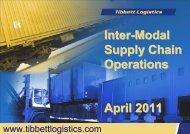 Inter-Modal Supply Chain Operations April 2011 - Club Feroviar ...