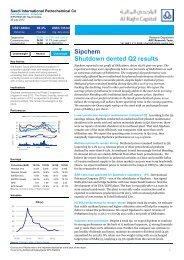 Sipchem Shutdown dented Q2 results - Al Rajhi Capital