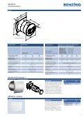 Produktinformationen WRGW 60... - Benzing Ventilatoren Startseite - Seite 3