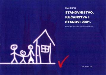 STANOVNIŠTVO, KUĆANSTVA I STANOVI 2001. - Zagreb.hr