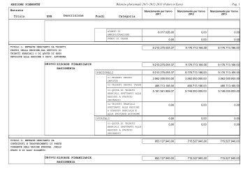 Pag. 1 Bilancio pluriennale 2011-2012-2013 - Consiglio regionale ...