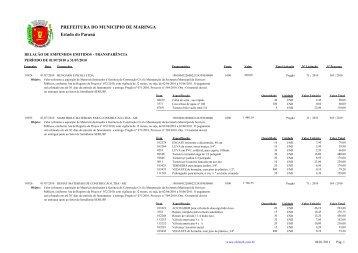 Empenhos Emitidos - Julho - Prefeitura - Maringá - Estado do Paraná