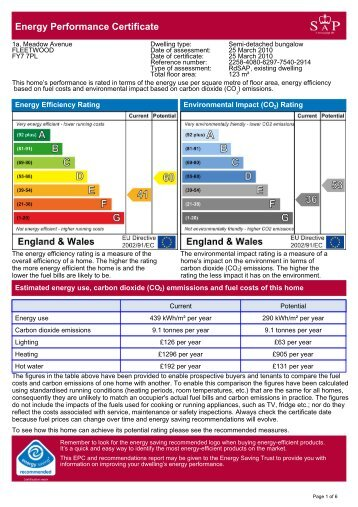 Energy Performance Certificate - Housescape.org.uk