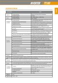 Inverter tt100 - Gelmini S.r.l. - Page 6