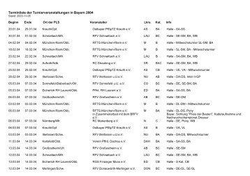 Terminliste der Turnierveranstaltungen in Bayern 2004