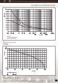 TEchnischE INFORMATIONEN - Ruhstrat GmbH - Seite 5