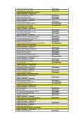 PROCESSO SELETIVO SISTEMA PRISIONAL E SOCIOEDUCATIVO - Page 4