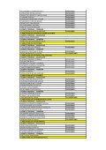 PROCESSO SELETIVO SISTEMA PRISIONAL E SOCIOEDUCATIVO - Page 5