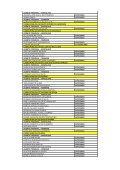 PROCESSO SELETIVO SISTEMA PRISIONAL E SOCIOEDUCATIVO - Page 6