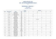 K1 - Results after 6 Races - Topcat Worlds 2011
