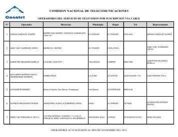 COMISION NACIONAL DE TELECOMUNICACIONES - Comisión ...